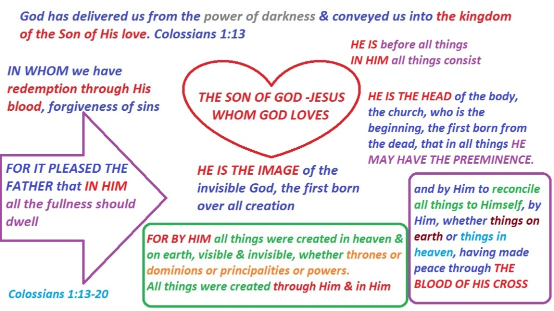 Colossians 1:13-20 The beloved Son of God -Jesus