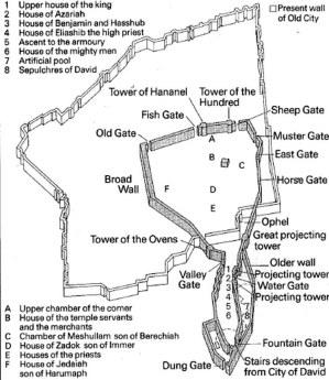 Nehemiah time Jerusalem gates
