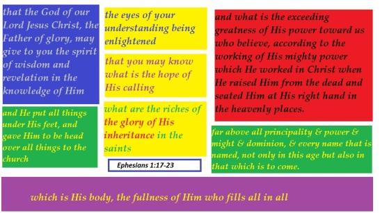 Ephesians 1-1723