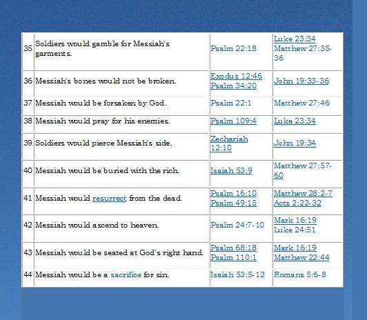 jsus prophcis 3