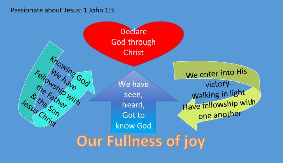 1 John 1-3